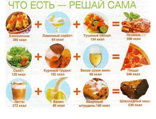 Каким продуктом можно быстро похудеть